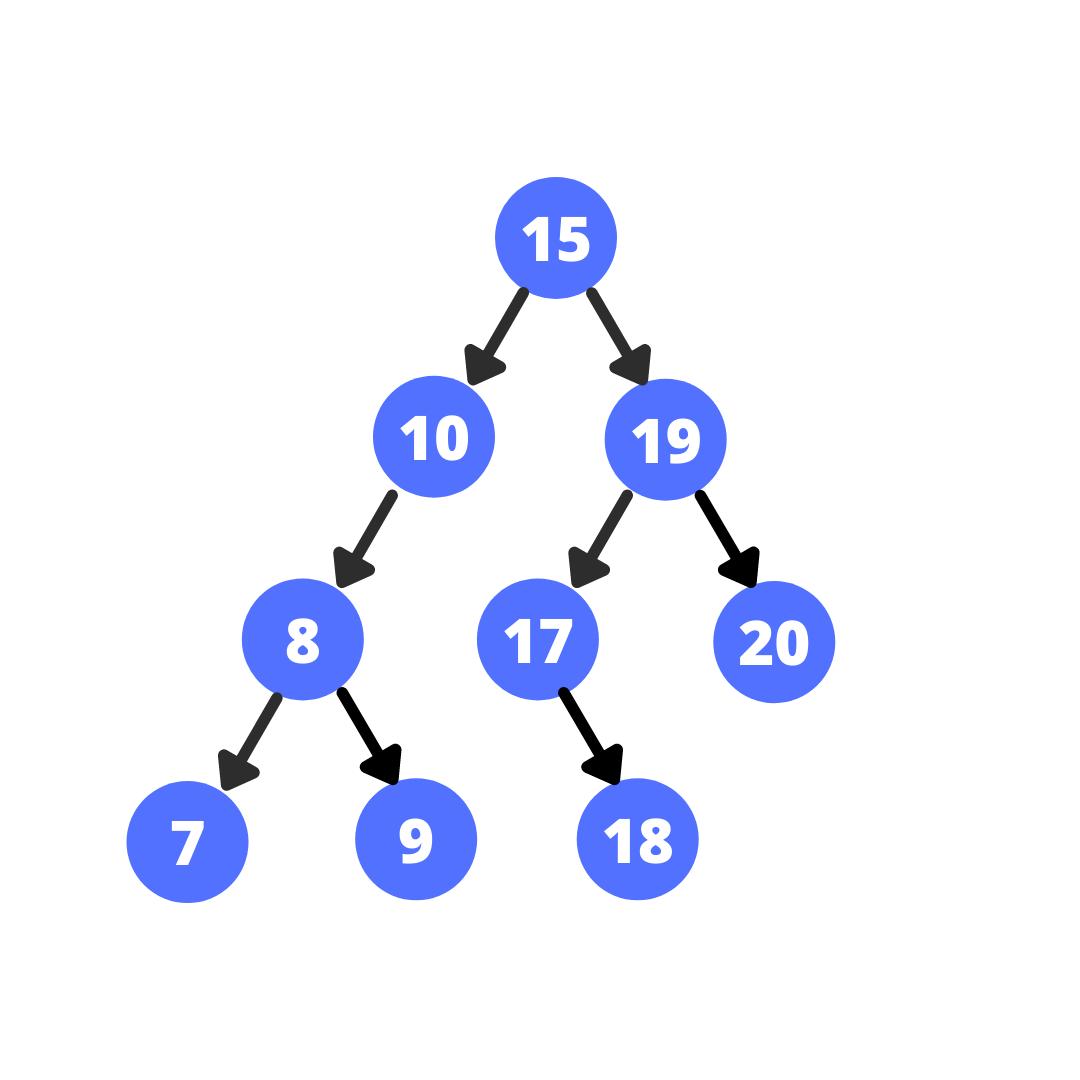 Figure - 1