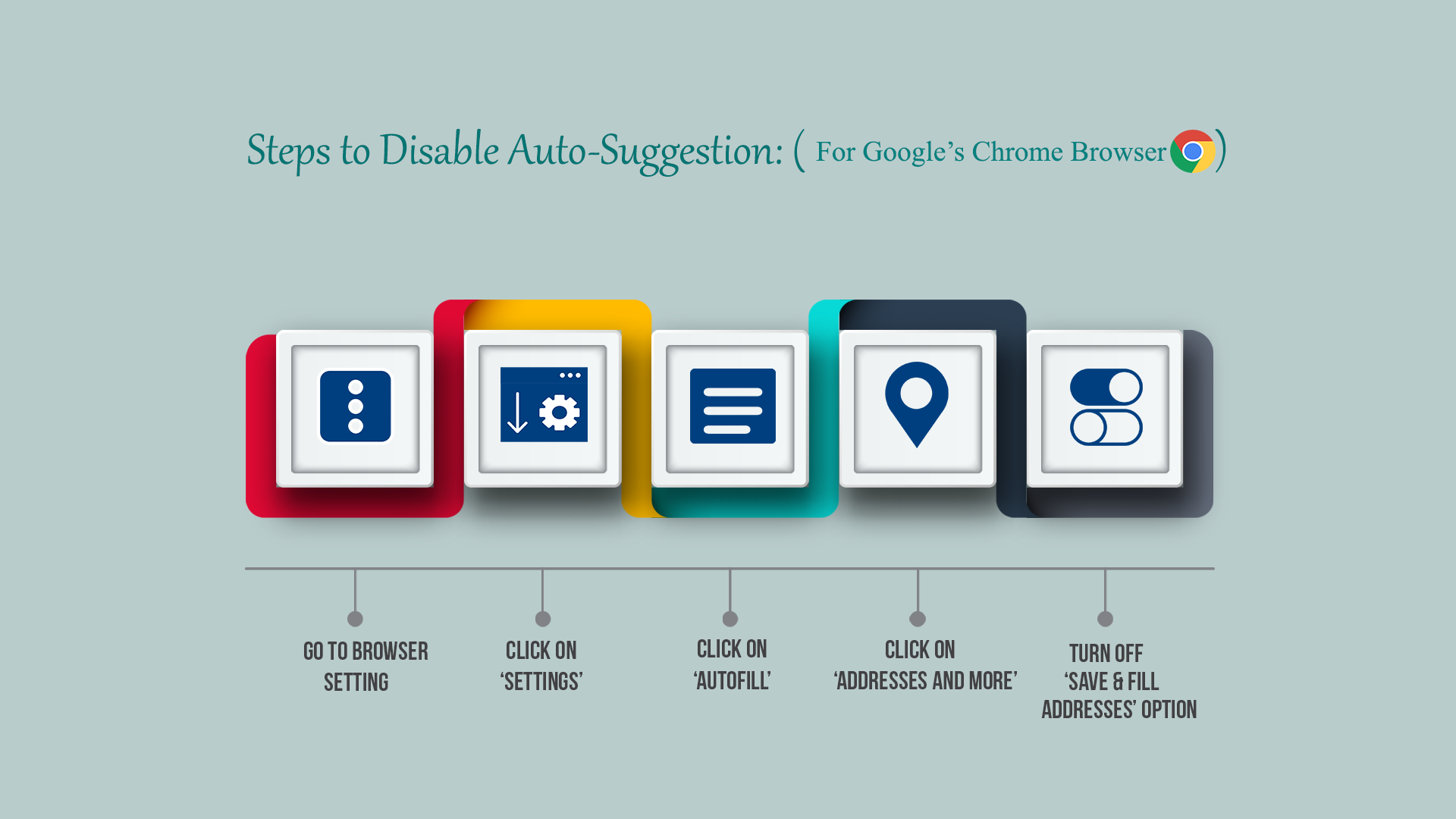 Disable auto-suggestion in Google Chrome Browser